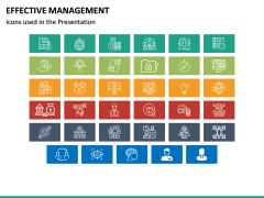 Effective Management PPT Slide 36