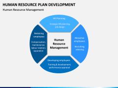 HR Plan Development PPT Slide 11