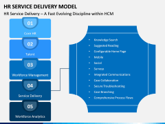 HR Service Delivery Model PPT Slide 3