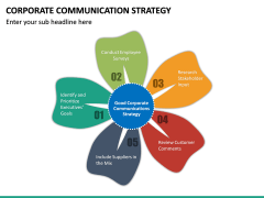 Corporate Communications Strategy PPT Slide 21