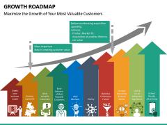 Growth Roadmap PPT Slide 18