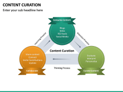 Content Curation PPT Slide 20