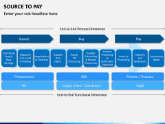 Source to Pay PPT Slide 3