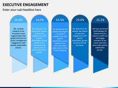 Executive Engagement PPT Slide 5
