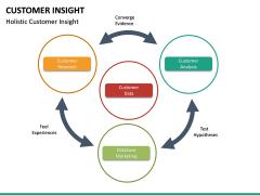 Customer Insight PPT Slide 34