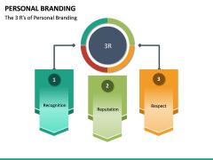 Personal Branding PPT Slide 43