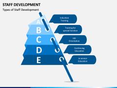 Staff Development PPT Slide 2