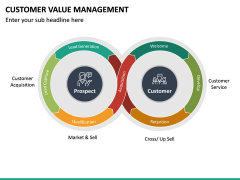 Customer Value Management PPT Slide 16