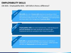 Employability Skills PPT Slide 12