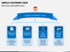 Single Customer View PPT Slide 1