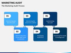 Marketing Audit PPT Slide 12