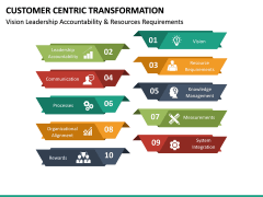 Customer Centric Transformation PPT Slide 22