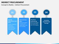 Indirect Procurement PPT Slide 12