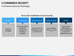 E-commerce Security PPT Slide 11