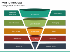 Path to Purchase PPT Slide 24