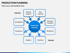 Production Planning PPT Slide 1