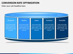 Conversion Rate Optimization PPT Slide 15