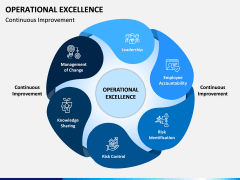 Operational Excellence PPT Slide 11
