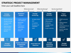 Strategic Project Management PPT Slide 11