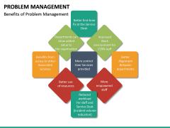 Problem Management PPT slide 32