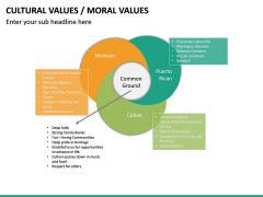 Cultural Values PPT Slide 19
