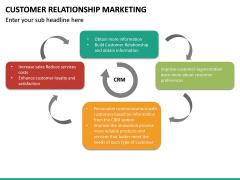 Customer Relationship Marketing PPT Slide 17
