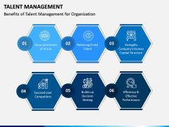 Talent Management PPT Slide 14