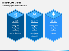 Mind Body Spirit PPT Slide 1