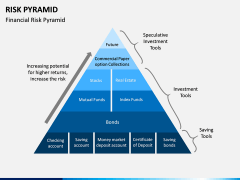 Risk Pyramid PPT Slide 12