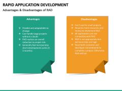 Rapid Application Development PPT Slide 40