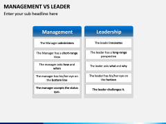 Management Vs Leader PPT slide 7