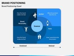 Brand Positioning PPT Slide 5