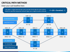 Critical Path Method PPT Slide 14