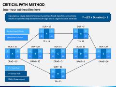 Critical Path Method PPT Slide 14
