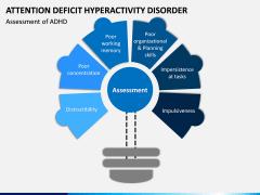 ADHD PPT Slide 10