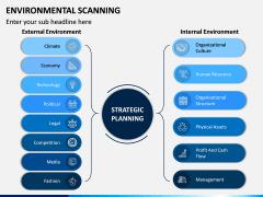 Environmental Scanning PPT Slide 7