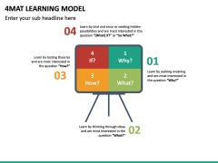 4MAT Learning Model Slide 8
