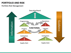 Portfolio and Risk PPT Slide 13