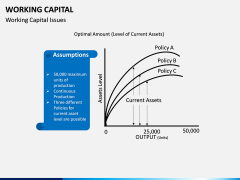 Working Capital PPT slide 10