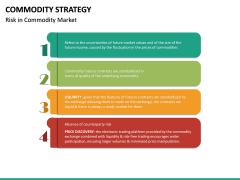 Commodity Strategy PPT Slide 16
