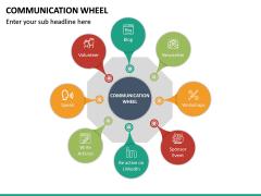 Communication Wheel PPT Slide 12