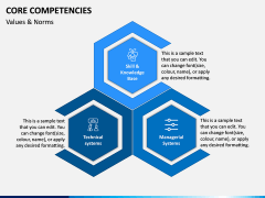 Core Competencies PPT Slide 6