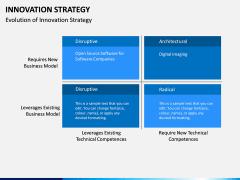 Innovation Strategy PPT Slide 3