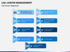 Call Center Management PPT Slide 4