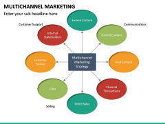 Multichannel Marketing PPT slide 19