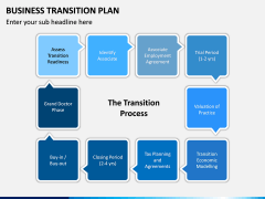 Business Transition Plan PPT Slide 6