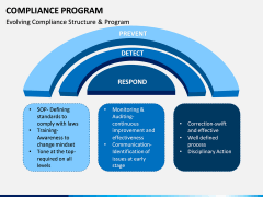 Compliance Program PPT Slide 9