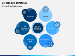 On the Job Training PPT Slide 1