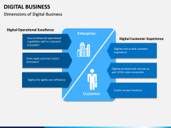 Digital Business PPT slide 5