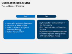 Onsite Offshore Model PPT Slide 20
